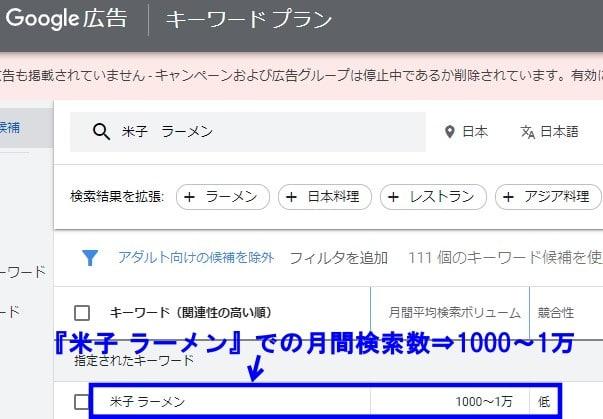 米子のラーメン検索数