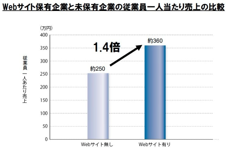 野村総合研究所統計データ